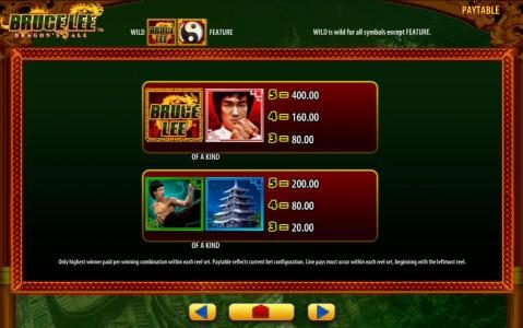 Bruce Lee Dragon's Tale :: High value slot game symbols paytable