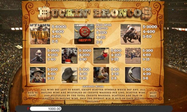 Platinum Reels featuring the Video Slots Buckin' Broncos with a maximum payout of $37,500