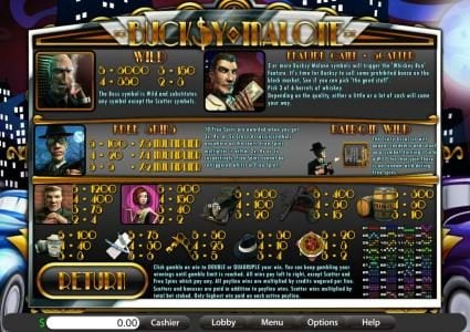 Lucky Creek featuring the Video Slots Bucksy Malone with a maximum payout of $15,000