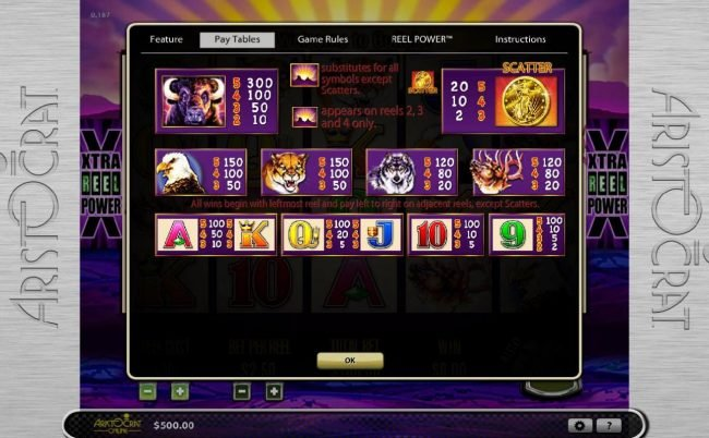 Casino Red Kings featuring the Video Slots Buffalo with a maximum payout of $30,000