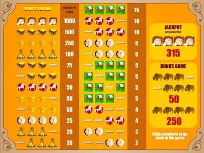 jackpot, bonus game and slot symbols paytable