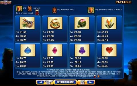 Buffalo Spirit :: Slot Game Symbols Paytable continued - Only highest winner paid per winning combination. Paytable reflects current bet configuration. Line pays must occur on adjacent reels, beginning with the leftmost reel.