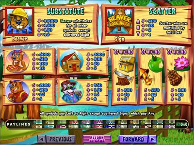 Ruby Slots featuring the Video Slots Builder Beaver with a maximum payout of $250,000