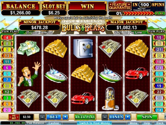 Dinkum Pokies featuring the Video Slots Bulls and Bears with a maximum payout of $250,000