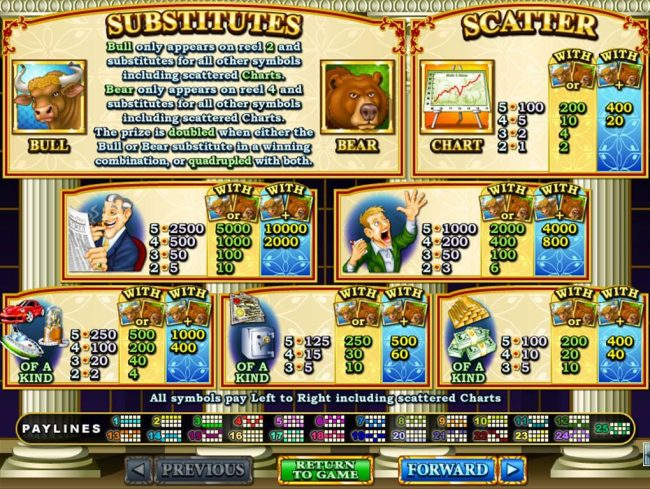 Play slots at Free Spin: Free Spin featuring the Video Slots Bulls and Bears with a maximum payout of $250,000
