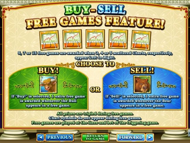 Buy-Sell Free Games Feature Rules