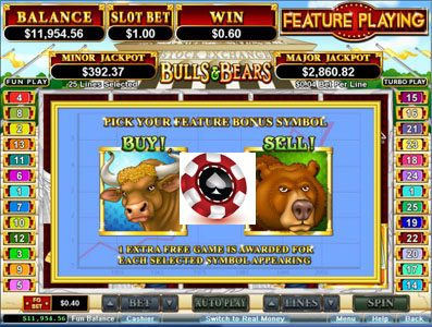 Bovegas featuring the Video Slots Bulls and Bears with a maximum payout of $250,000