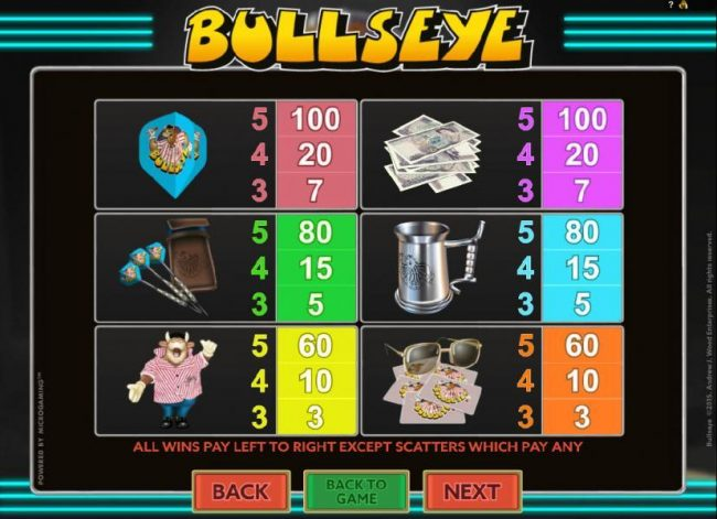 Bullseye :: Low value game symbols paytable
