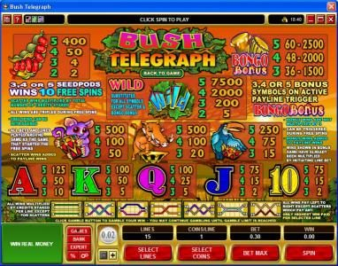 Winner Million featuring the Video Slots Bush Telegraph with a maximum payout of $37,500