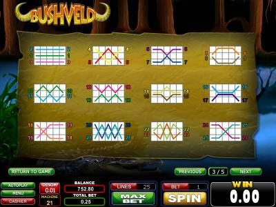 Casinoval featuring the Video Slots Bushveld with a maximum payout of $2,000