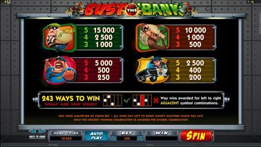 Vegas Winner featuring the Video Slots Bust the Bank with a maximum payout of $15,000.00