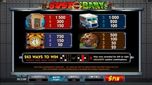 24K Casino featuring the Video Slots Bust the Bank with a maximum payout of $15,000.00