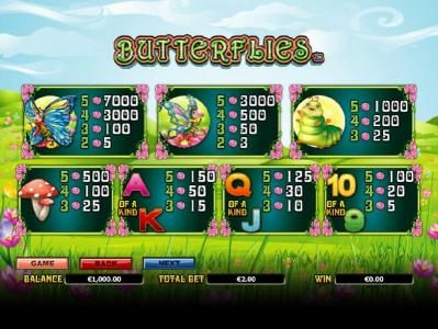 Casino Red Kings featuring the Video Slots Butterflies with a maximum payout of $14,000
