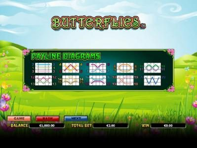Play slots at Jackpot Mobile: Jackpot Mobile featuring the Video Slots Butterflies with a maximum payout of $14,000