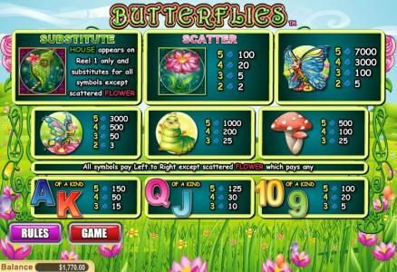 Intertops Classic featuring the Video Slots Butterflies with a maximum payout of $70,000