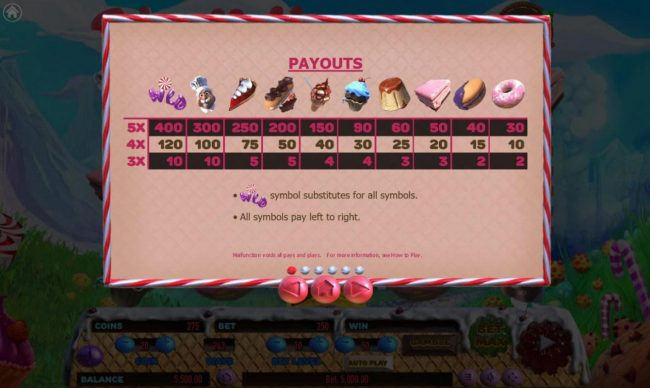 Cake Valley :: Paytable