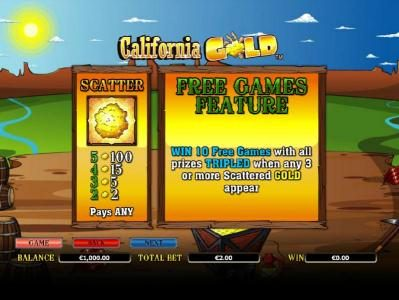 Play slots at Zet Casino: Zet Casino featuring the Video Slots California Gold with a maximum payout of $10,000