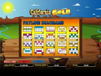 Videoslots featuring the Video Slots California Gold with a maximum payout of $10,000