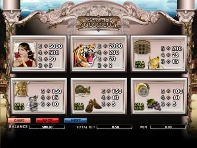 slot game paytable offering a 5000x max payout