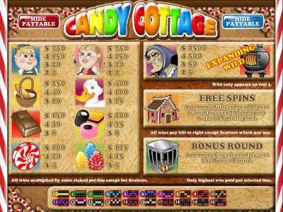 Riviera Play featuring the Video Slots Candy Cottage with a maximum payout of $6,250