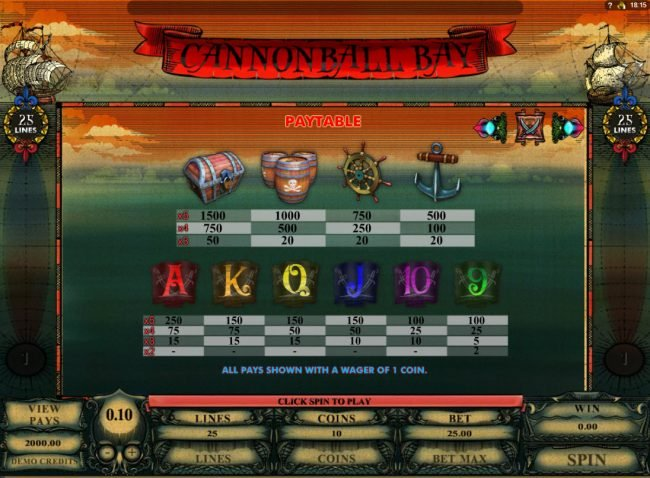 Play Million featuring the Video Slots Cannonball Bay with a maximum payout of $12,000