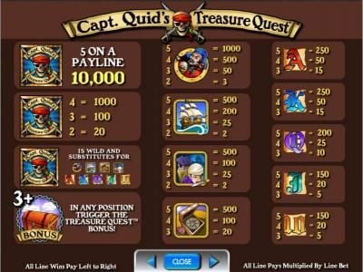 Capt. Quid's Treasure Quest :: slot game symbols paytable. offering a 10,000 coin max payout per line bet.