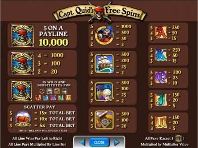 Casino Club featuring the Video Slots Capt. Quid's Treasure Quest with a maximum payout of $250,000
