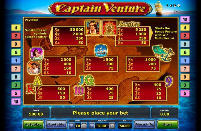 Captain Venture :: Paytable