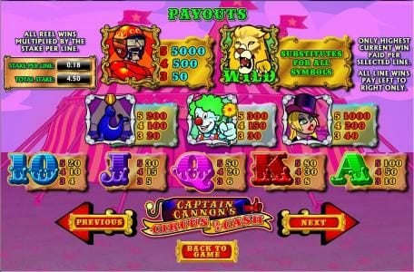 Wicked Jackpots featuring the Video Slots Captain Cannon's Circus of Cash with a maximum payout of 5,000x