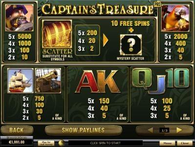 Captain's Treasure Pro :: Slot game symbols paytable