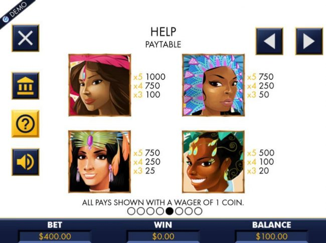 High value slot game symbols paytable featuring four unique carnival dancers.