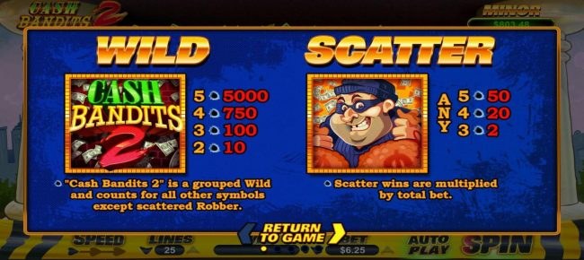 iNET Bet featuring the Video Slots Cash Bandits 2 with a maximum payout of $12,500