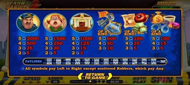 Cash Bandits 2 :: Slot game symbols paytable and Payline Diagrams 1-25