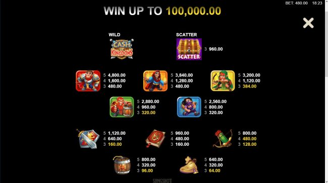 Vegas Joker featuring the Video Slots Cash of Kingdoms with a maximum payout of $100,000