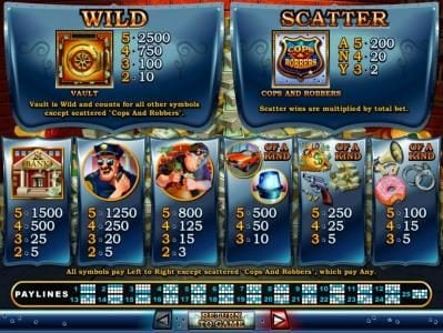 Wild, Scatter and slot game symbols paytable