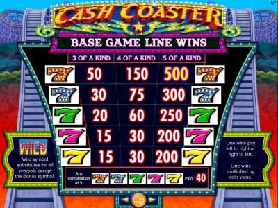 Betfair featuring the Video Slots Cash Coaster with a maximum payout of $250,000