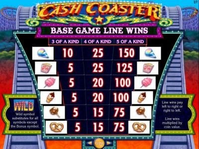 Caesars featuring the Video Slots Cash Coaster with a maximum payout of $250,000