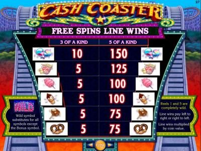 Cash Coaster :: Free Spins Line Wins high value symbols paytable