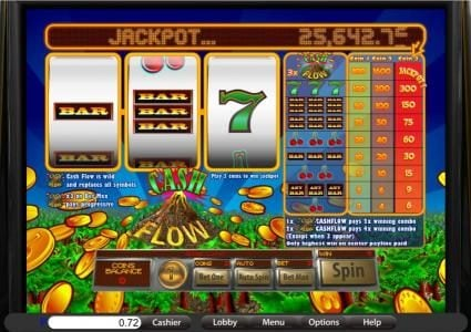 Mandarin featuring the Video Slots Cash Flow with a maximum payout of Jackpot