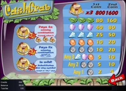 EU Casino featuring the Video Slots Cash Grab with a maximum payout of $8,000