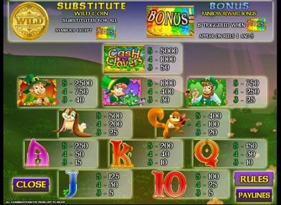 Casimba featuring the Video Slots Cash n' Clovers with a maximum payout of $50,000