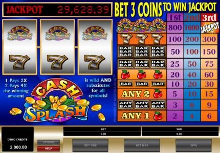 Play slots at YouWin: YouWin featuring the Video Slots Cash Splash 3 Reel with a maximum payout of $15,000