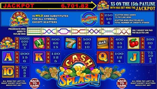 Grand Mondial featuring the Video Slots Cash Splash 5 Reel with a maximum payout of Jackpot