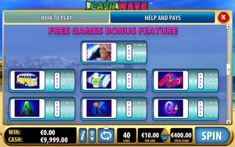 Free Games Bonus Feature Paytable