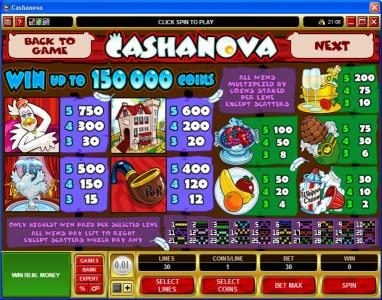 Dream Vegas featuring the Video Slots Cashanova with a maximum payout of $375,000