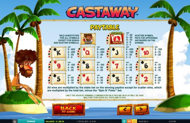 Conquer featuring the Video Slots Castaway with a maximum payout of $7,500