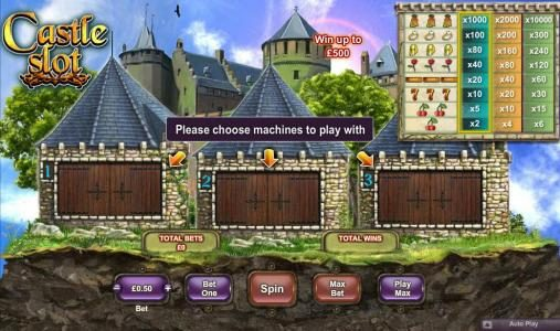 Mr Play featuring the Video Slots Castle Slot with a maximum payout of $100,000