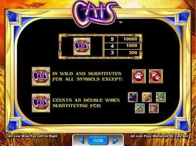 Cats :: Cats symbol paytable