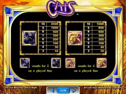Cats :: slot game symbols paytable.