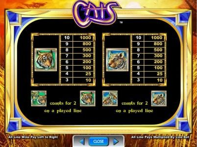 Cats :: slot game symbols paytable continued.